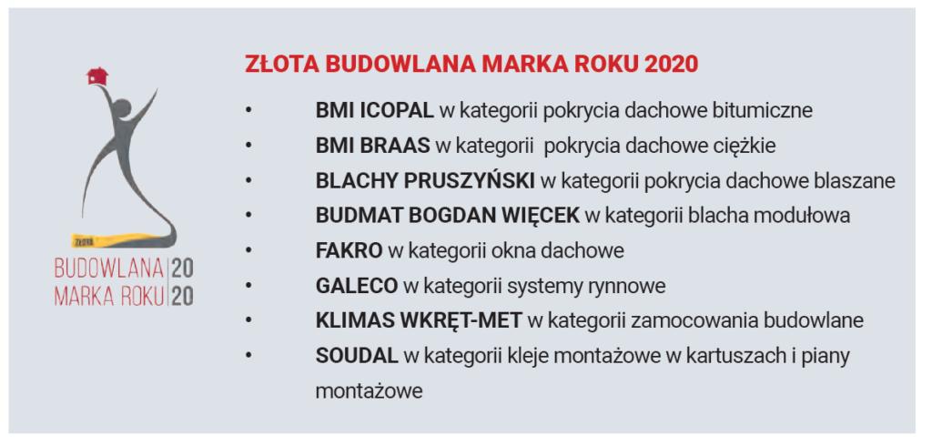 złota budowlana marka roku 2020