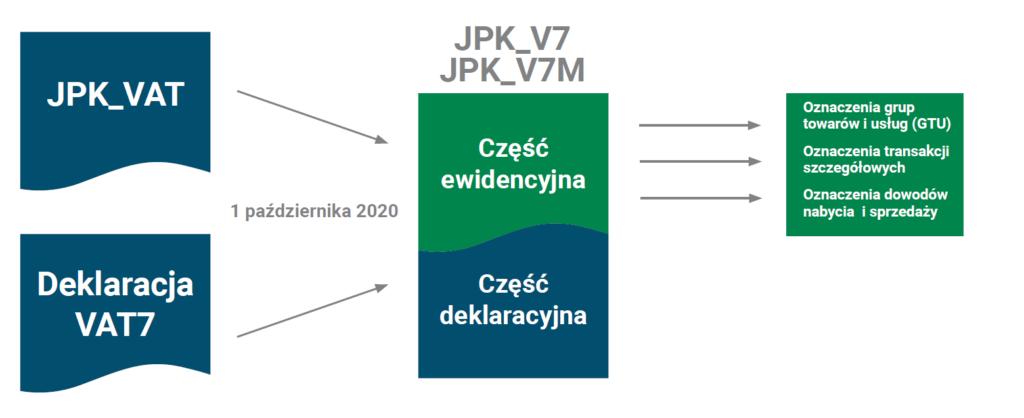 jpk_v7